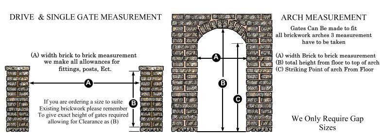 drive and single gate measurements